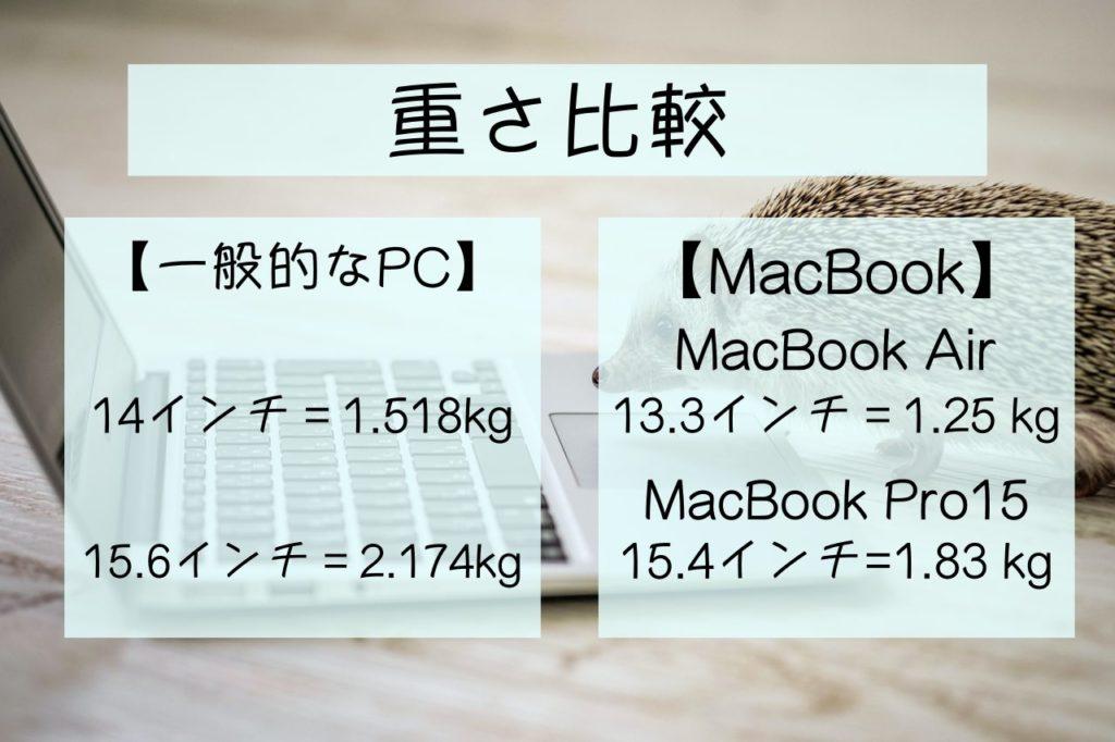 大学生 MacBook 持ち運び便利