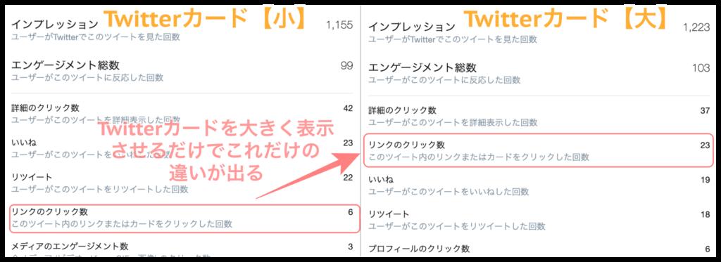WordPress Twitterカード 大きく表示